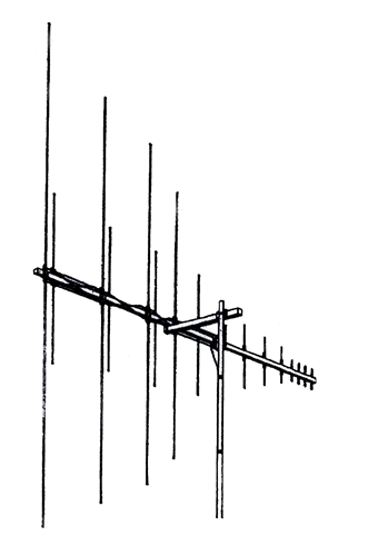 Sb 2 Scanner Beam Ii Antenna Scanner Master